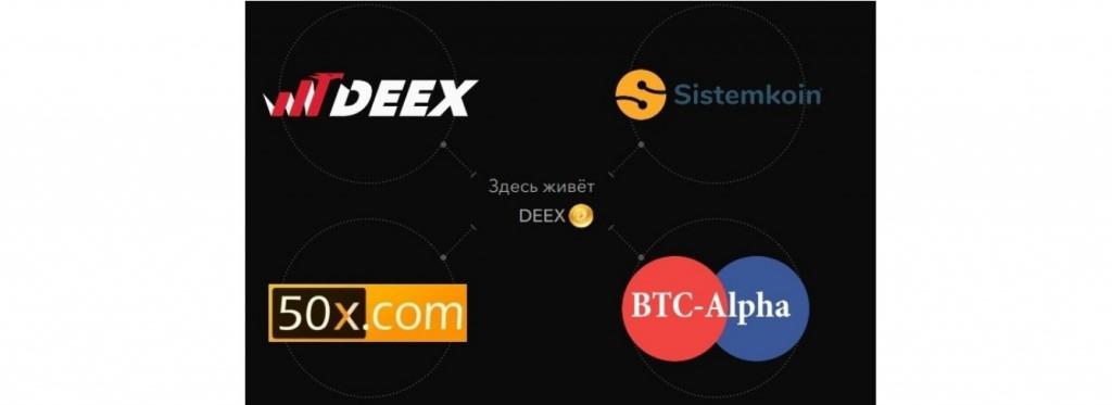 Торгуется на таких биржах, как BTC-Alfa, DEEX, Sistemkoin и 50x.com