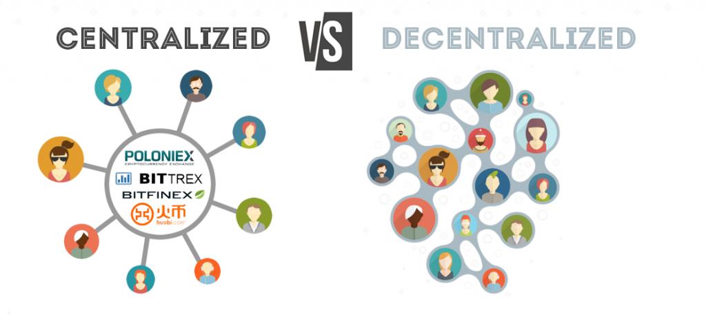 В отличие от централизованной, децентрализованная биржа имеет программное обеспечение, в котором пользователи могут управлять деятельностью биржи