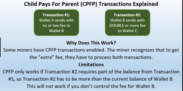 ChildPaysForParent — дети платят за родителей. Ускорение подтверждения транзакции происходит после создания нового перевода с высокой комиссией, связанного с неподтвержденным