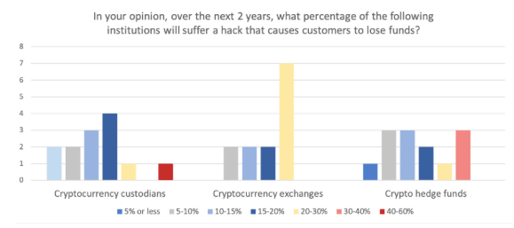 Исследование криптофонда Adamant Capital