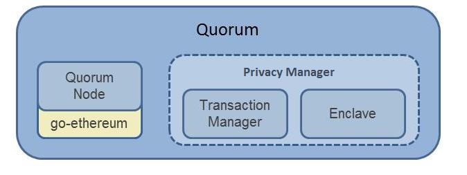 Можно назвать три основных отличия от стандартного протокола Эфириум