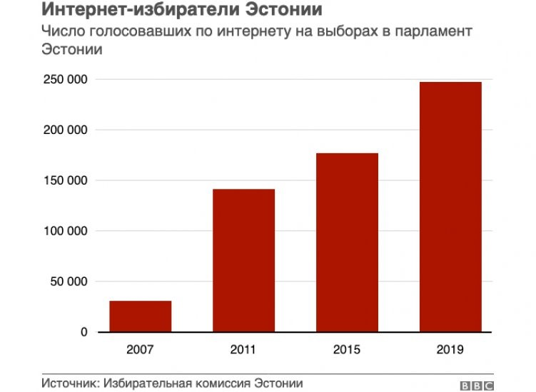 Власти Москвы приняли региональный закон до того, как вступил в силу  федеральный