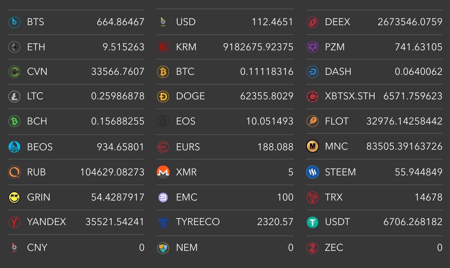 На Deex Exchange завершилась первая фаза IDO Криптомат