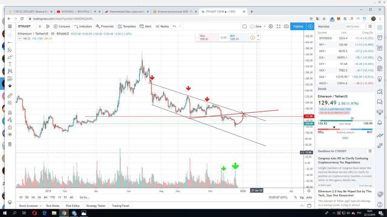 cryptocurrency market analysis, crypto analysis, btc analysis