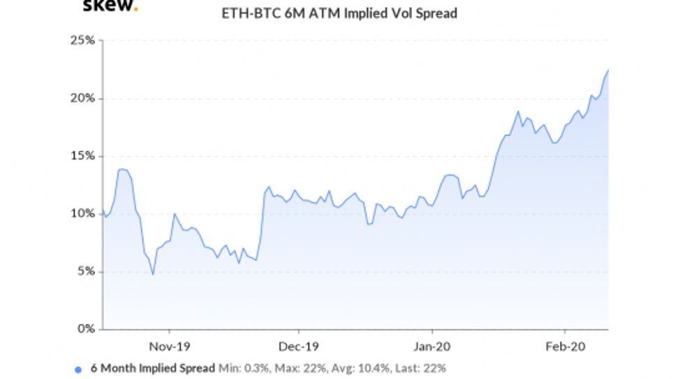 cryptocurrencies, exchange, blockchain