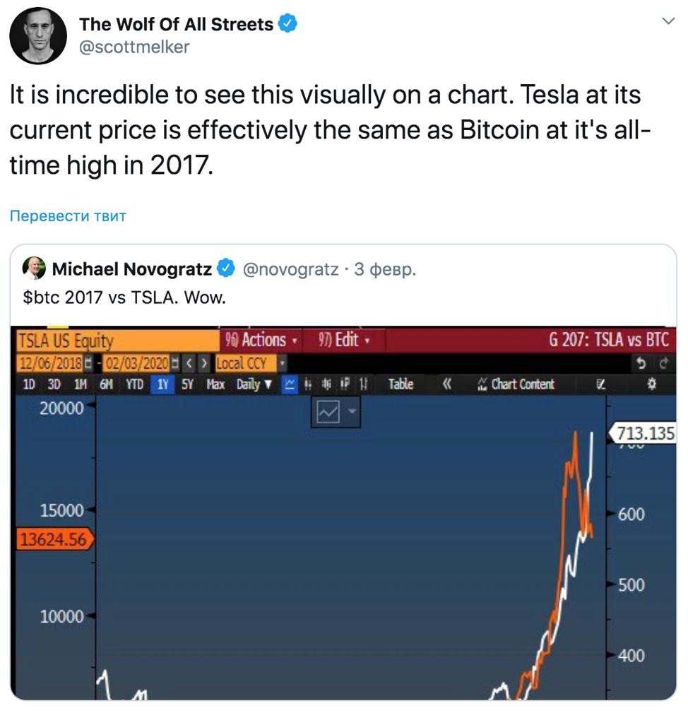 tesla, cryptoexchange, bitcoin